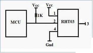 Connexions elèctriques
